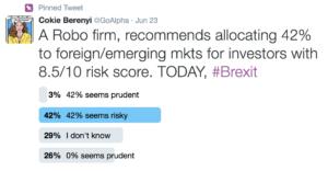 Alphavest twitter poll