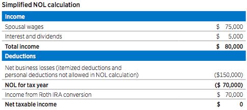 simplified-NOL-calculation