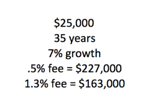 Example - Fees and Expenses
